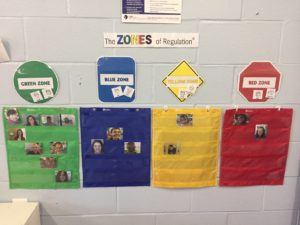 Zones of Emotional Regulation picture board